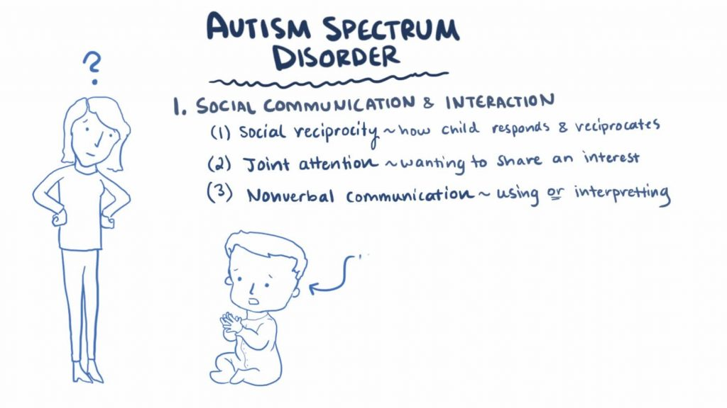 Assessments for Autism Spectrum Disorder